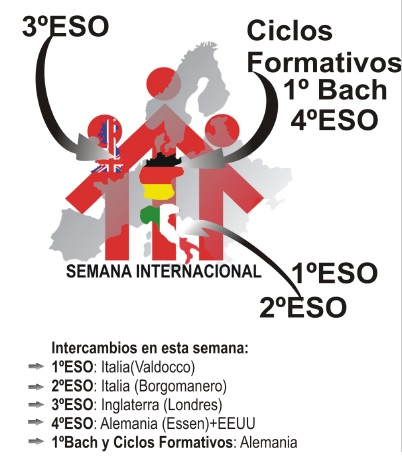 Semana internacional en ESO, BAH, FP